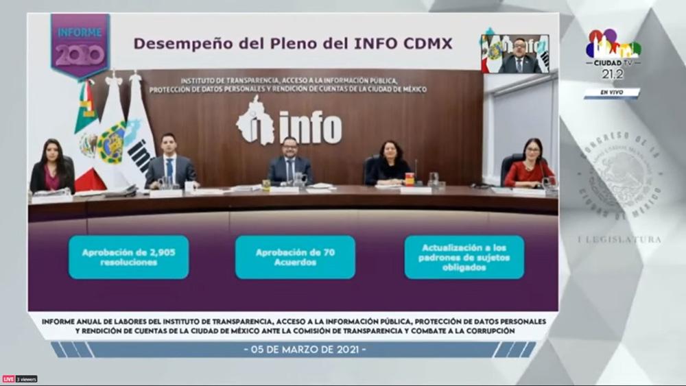 INFORME DE ACTIVIDADES INFO CDMX 2020 050321