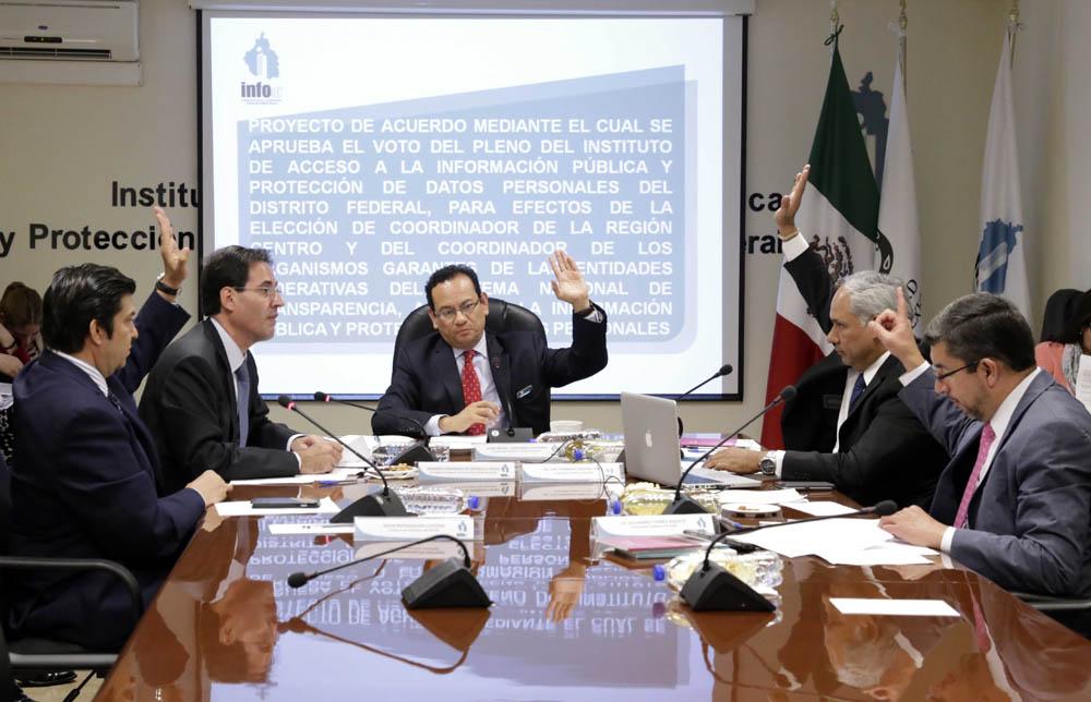 SESIÓN ORDINARIA DEL PLENO DEL INFODF 05 NOVIEMBRE 2015